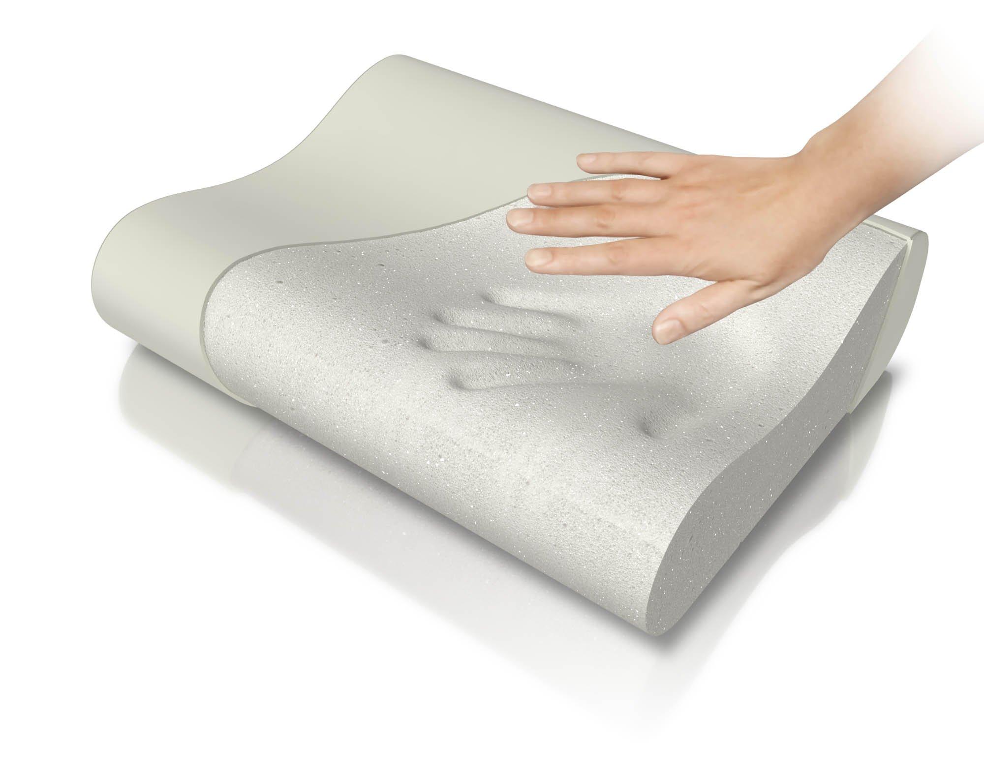 Ортопедические подушки для детей и взрослых