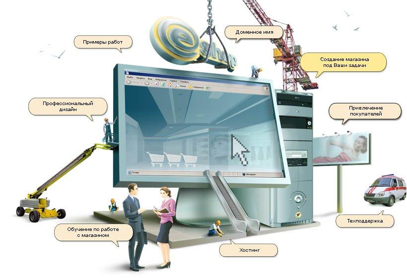 Система работы интернет-магазинов
