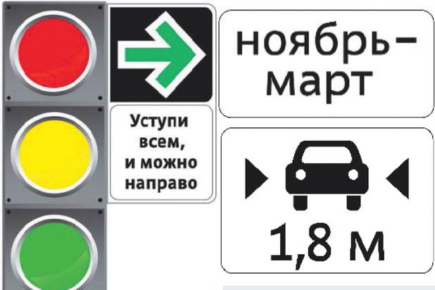 Новые дорожные знаки 2018