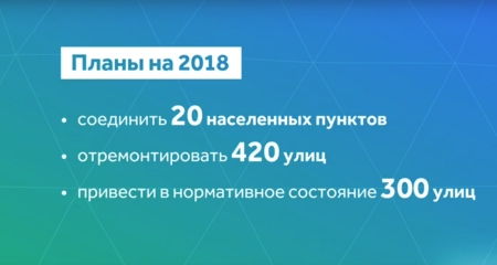 За 7 лет в Татарстане построено более 1900 км дорог и отремонтировано более 3000 км