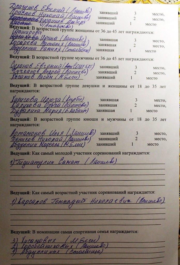 Лыжня России-2018. Награждение. ФОТОГАЛЕРЕЯ