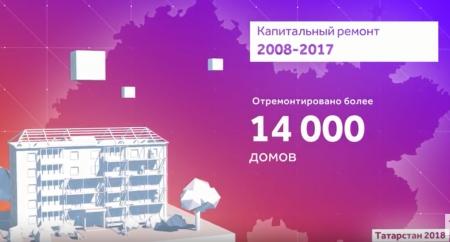 Строительство жилья в Татарстане: сколько построено, какие планы?