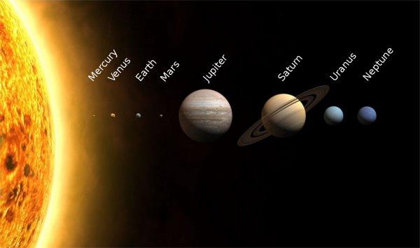 Климатический коллапс: Нибиру нарушит гравитационные связи в Солнечной системе