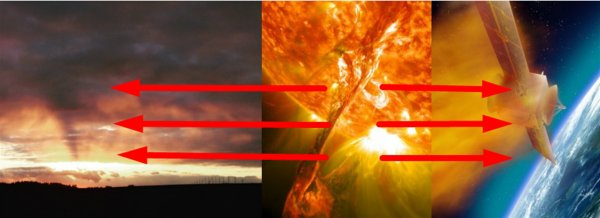 Коронарные выбросы Солнца «прорвали» озоновый шар