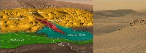 Подъем на гору Шарп является финальной точкой маршрута Curiosity