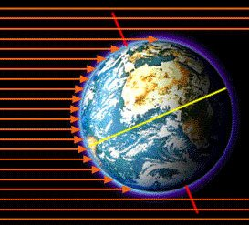Нибиру отменяет лето: Планета Х повернёт Землю на 180 градусов через 2 недели — эксперт
