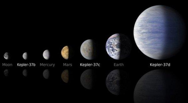НЛО-гигант или Земля–карлик? NASA TESS сделал открытие века в вопросе колонизации космоса