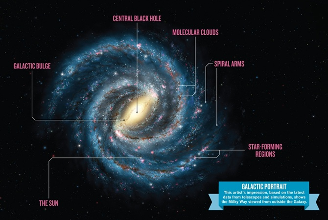 Летим в жерло Вселенной! Ученые доказали движение Солнечной системы в черную дыру