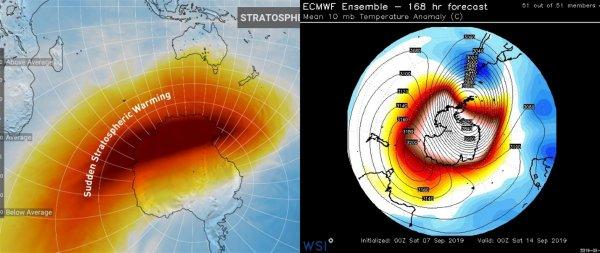 13 сентября начнётся Ледниковый период – Земле конец из-за двойника Нибиру