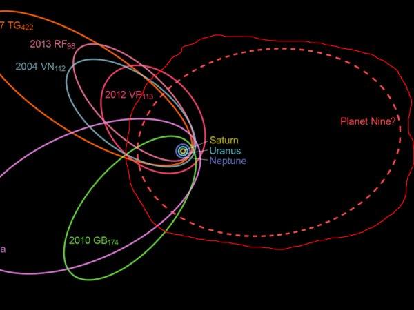 Новый «Дориан» в Крыму: Планета 9 вызвала ураган над Чёрным морем