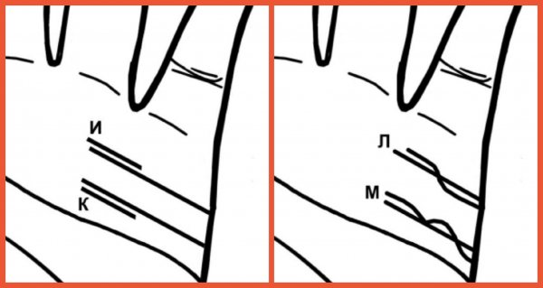 Любовный треугольник: Какие линии на ладони говорят об измене?